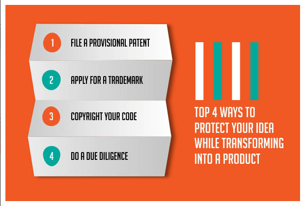 4 steps to protect your idea pic